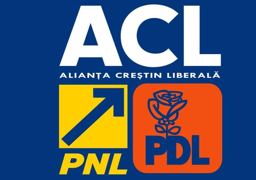 ACL nu are nevoie de negocieri pentru turul II