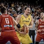 Foto: fiba.basketball