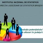 evolutia-potentialului-uman-si-de-afaceri-jud-brasov-1-638