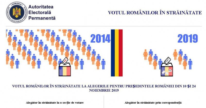 vot strainatate platforma online