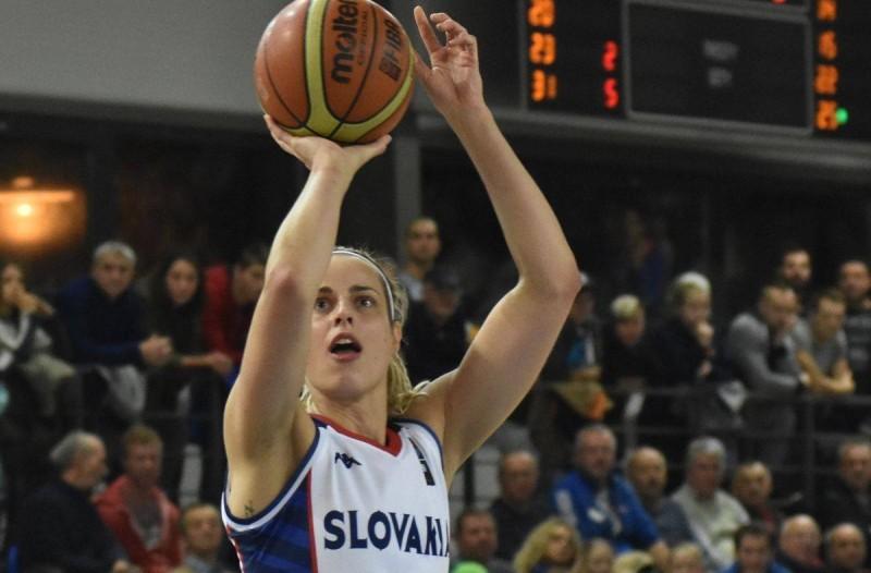 Foto: sport.aktuality.sk